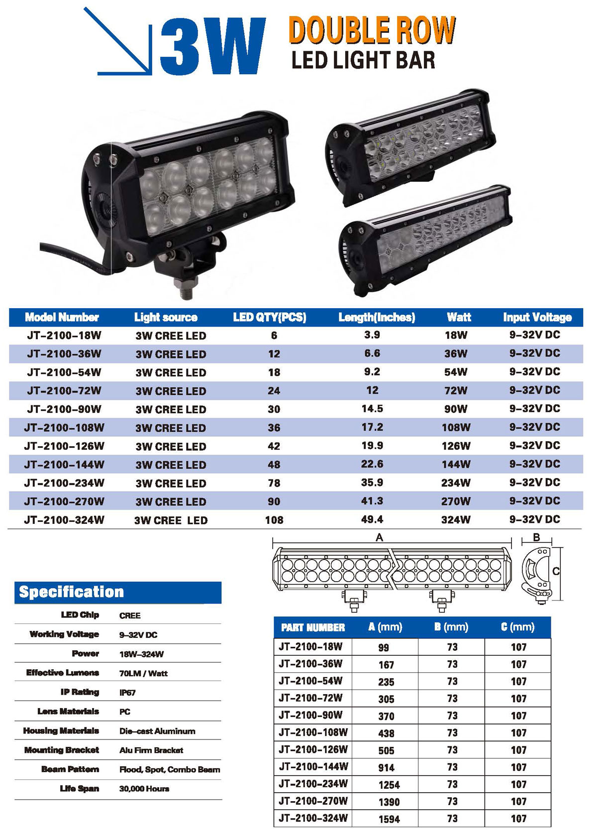 LED Light Bar Size